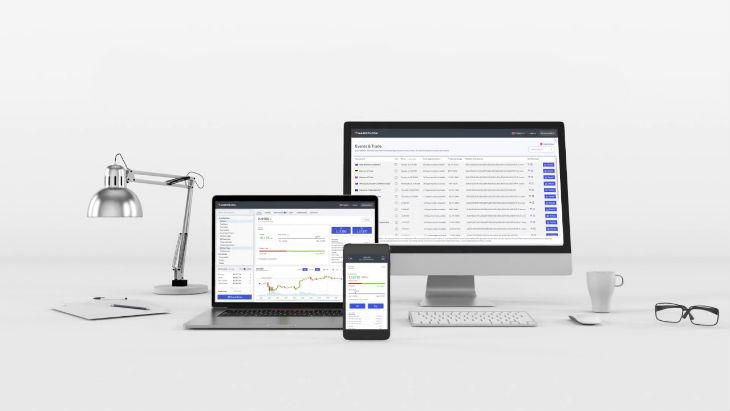 marketscom platform