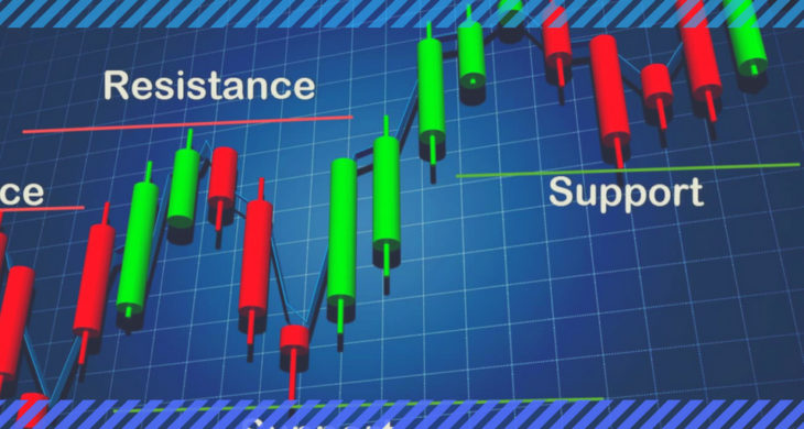 6 types of support and resistance that traders should know